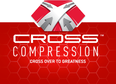 Cross Compression teknologia