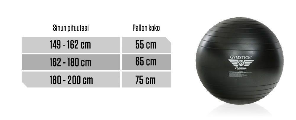 Jumppapallon kokotaulukko
