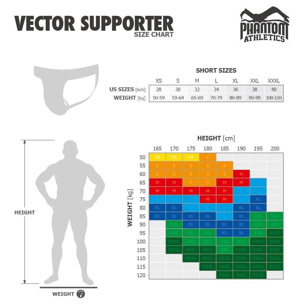 Phantom Vector alasuojan kokotaulukko