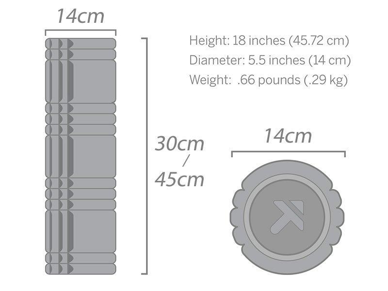 Trigger point core foam roller mitat