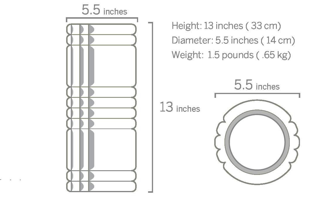 trigger point grid X 1.0 mitat