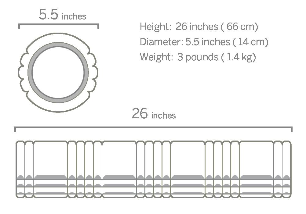 trigger point grid 2.0 mitat